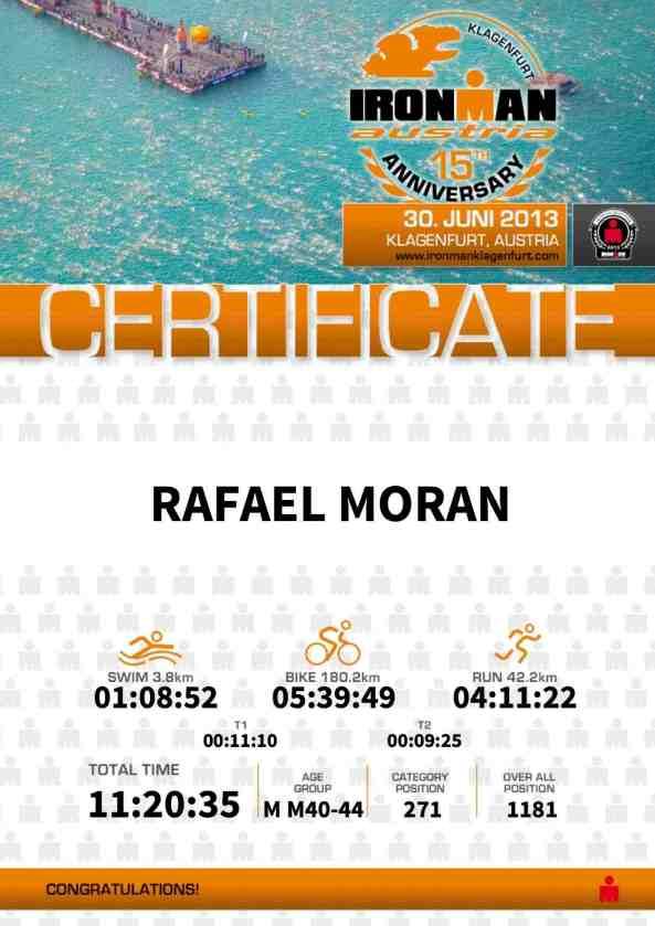 Certificate Austria2